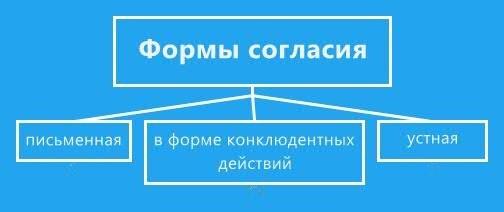 право на изображение